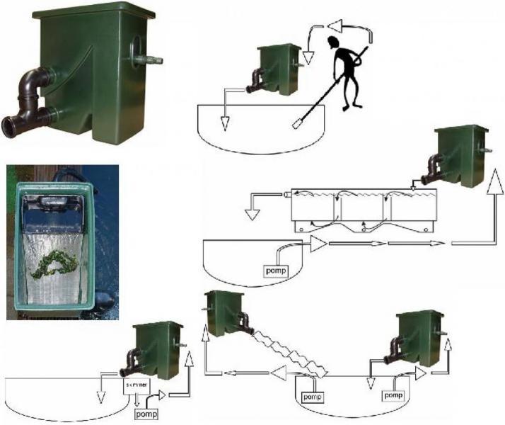 Štěrbinový filtr AquaForte CompactSieve II