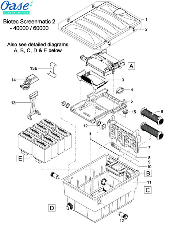 Oase BioTec ScreenMatic2 / Set 40000