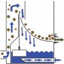 AquaForte Ultra Sieve LOW šířka 37cm