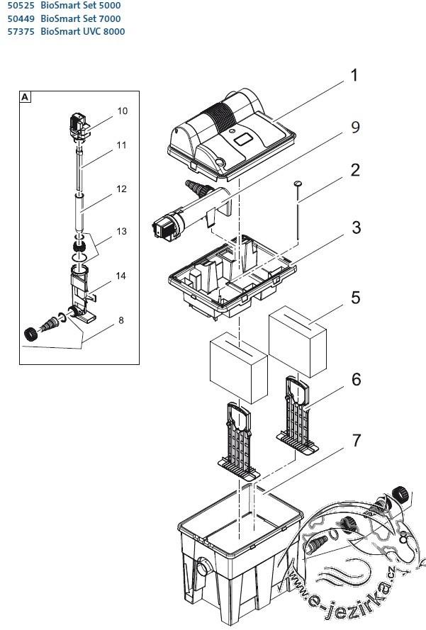 Oase BioSmart Set 14000